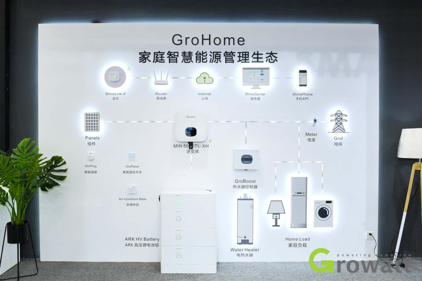 第十四屆(2020)上海國際太陽能光電與智慧能源展覽會